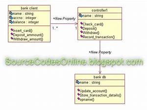 Class Diagram For Atm Automated Teller Machine  System