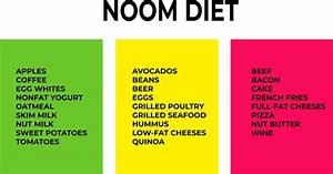 noom diet food lists three foods in 2020 diet food list