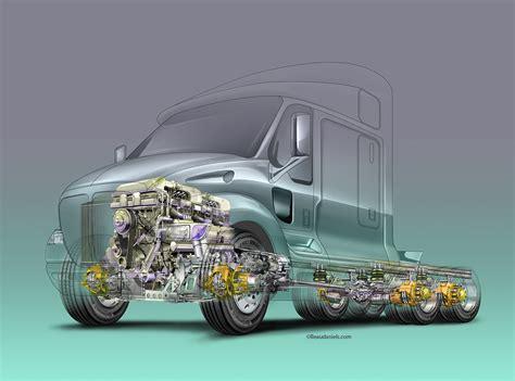 technical illustration beau  alan daniels semi