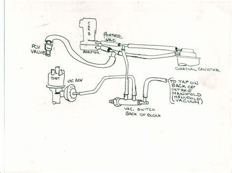 258 Jeep Vacuum Diagram by Eliminare Sistema Anti Inquinamento Sul 258