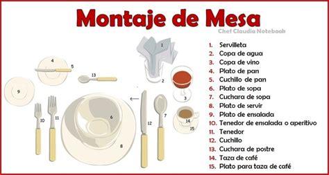 table manners 1 of 2 etiqueta glamour y protocolo by dd poner la mesa etiqueta y protocolo pinterest mesas