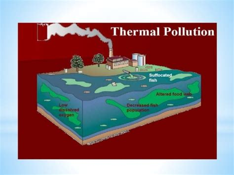 blog archives environmental issues  water