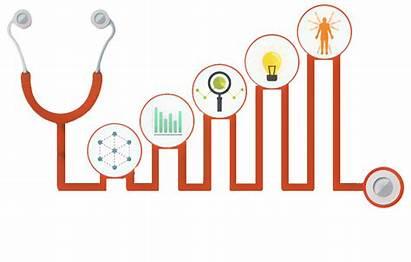 Healthcare Consulting Care Improve Patient Organization Reducing
