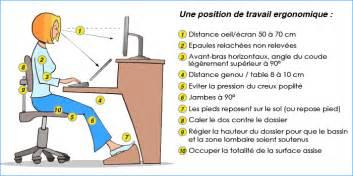 Ergonomie Bureautique by Le Mag De La Fourniture De Bureau Par Welcome Officebien