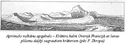 Aprimušie vulkāni