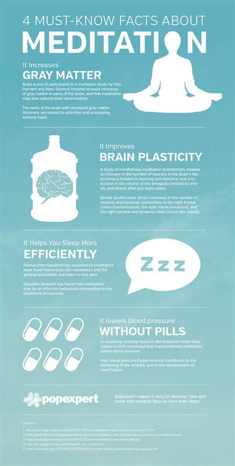 proven scientific medical benefits  meditation hrf