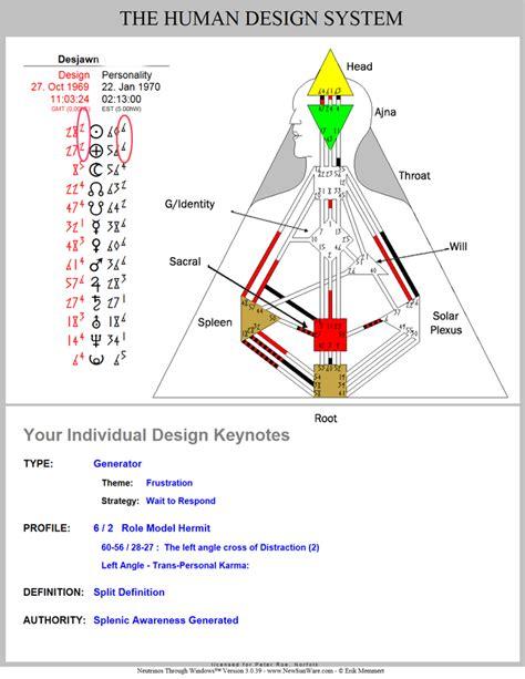 free human design chart your human design 187 profile 6 2 model hermit