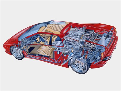 how does a cars engine work 1995 lamborghini diablo parking system 1993 lamborghini diablo vt diablo supercar supercars interior engine engines wallpaper