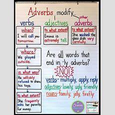 An Adverb Anchor Chart (with A Free Printable!)  Upper Elementary Snapshots