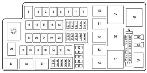 Ford Five Hundred Fuse Block Diagram by Mercury Montego 2005 2007 Fuse Box Diagram Auto Genius