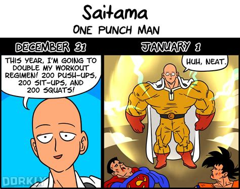 years resolutions  anime characters dorkly post