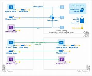 azure solutions architecture center microsoft azure With azure document management system