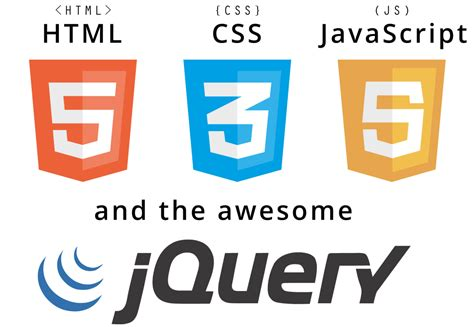 Infographic Overview About Coding Html, Css, Javascript