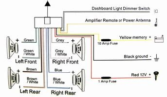 Wiring Car Stereo