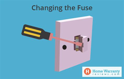 Broken Fuse In Fuse Box by How To Fix A Blown Fuse Reset A Circuit Breaker 5 Steps