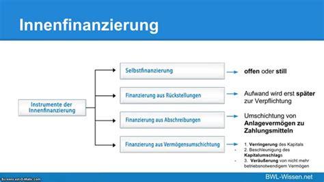 finanzierung einfach erklaert innenfinanzierung