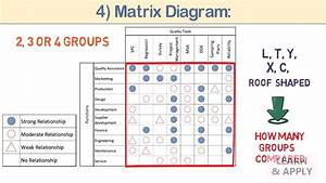 Icon Matrix Diagram