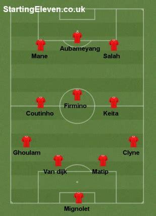 Ливерпуль - Арсенал - 4:0. Голы и лучшие моменты