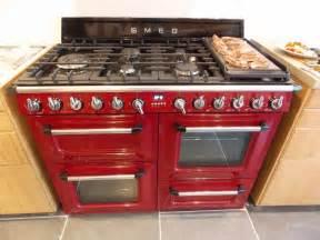 Kitchen Appliances South Africa