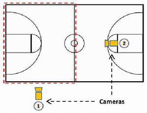 Layout Of The Cameras On The Basketball Court At The