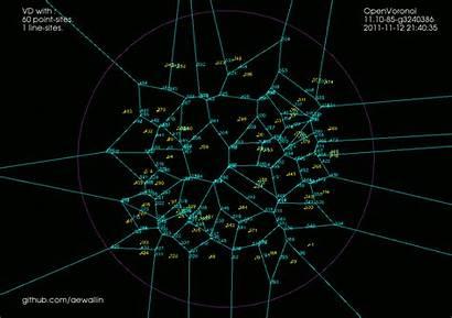 Algorithm Voronoi Diagram Animations Animation Anim Anderswallin