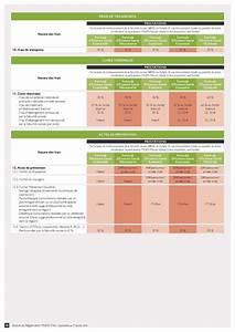 Service Juridique Maif : assurinnov mgen filia maif efficience sante maif mgen filia ~ Medecine-chirurgie-esthetiques.com Avis de Voitures