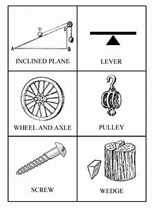 Simple Machines examples Images - Frompo