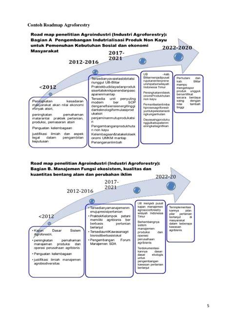 panduan hibah unggulan ub edisi ix