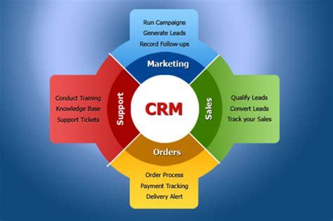 career  customer relationship management