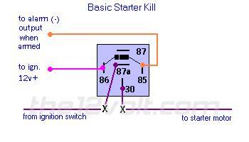starter interrupt relay diagrams