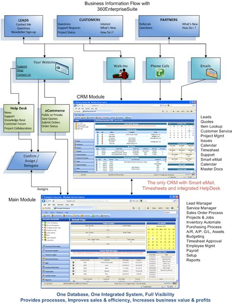 enterprise email help desk help desk workflow diagram visio images how to guide and