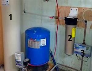 Filtre Eau De Puit : tuyaux de polybutyl ne est ce une plomberie risque ~ Premium-room.com Idées de Décoration