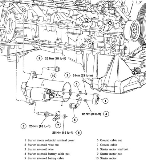 Pontiac Dohc Cyl Repair Guides