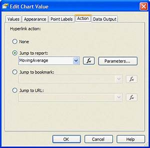 Example Of Pareto Chart With Explanation Get More Out Of Sql Server Reporting Services Charts