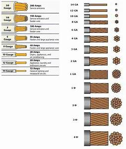 Lovely 150 Amp Wire Size Chart Images  U2013 Electrical Circuit