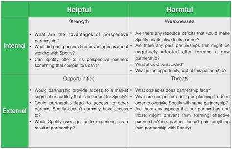 Откликнуться на вакансию можно по ссылке: Analysis On Spotify and Its Partnerships - ProductHired Blog - Medium