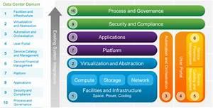 Introducing Cisco Domain Ten(SM) – Cisco Services ...