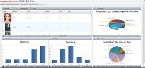 couvre si鑒e logiciel ressources humaines erp rh as400 eureka solutions