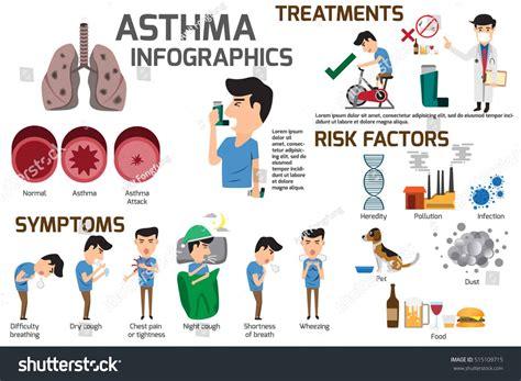 asthma  chiropractic santa clara custom chiropractic