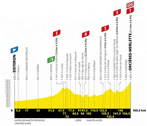 France and principality of andorra will be on the menu of the 108th edition of the tour. Strecken, Karten & Profile: Die Etappen der Tour de France ...