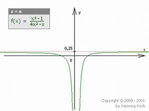 Megapixel Berechnen : mathe themen matematik konulari grenzverhalten ~ Themetempest.com Abrechnung