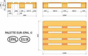 Wie Groß Ist Eine Europalette : europalette format ~ Whattoseeinmadrid.com Haus und Dekorationen