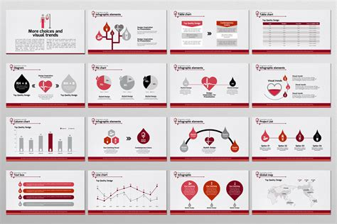 blood donation    templates