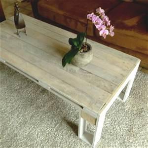 Fabriquer Une Table Basse En Palette : comment faire une table en palette ~ Melissatoandfro.com Idées de Décoration