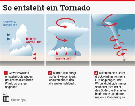Tornados Und Hurrikane