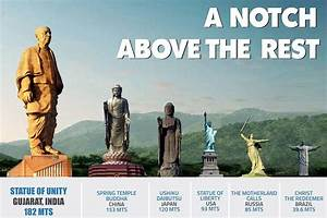 India begins construction on the world's largest statue ...