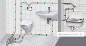 Welches Rohr Für Wasserleitung : sanit r haustechnik entdecken verstehen staunen ~ Eleganceandgraceweddings.com Haus und Dekorationen