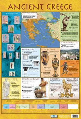 ancient greece educational childrens timeline  map