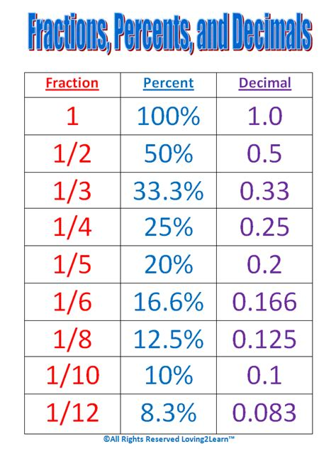 Uncategorized  Gr 56 Maths Blog Uncategorized