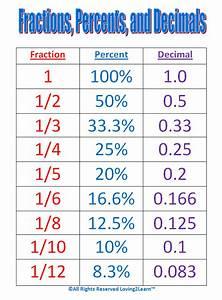 Gr 5  6 Maths Blog